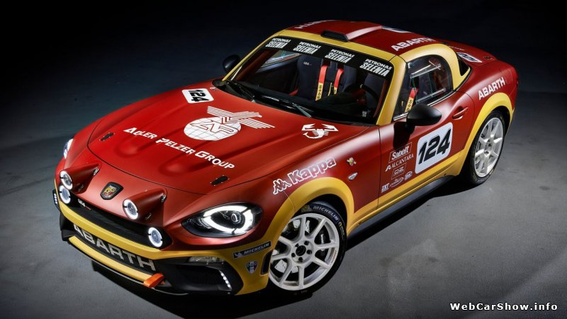 2017 Fiat 124 Rally Abarth